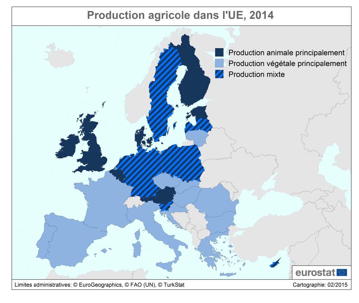 Factos e números sobre a agricultura na União Europeia